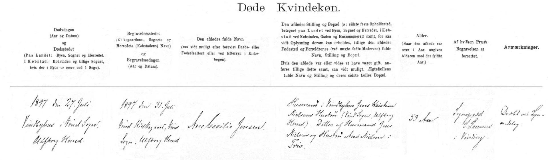 Uddrag af Vind sogns kirkebog fra 1897 -med omtale af Ane Cecilie Jensens død ved lynnedslag. Klik på billedet for at se det i stort format.