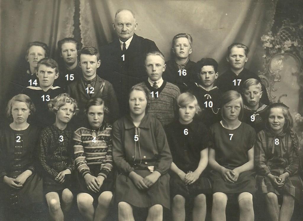 Valgmenighedens konfirmander 1929. Hvem er hvem?