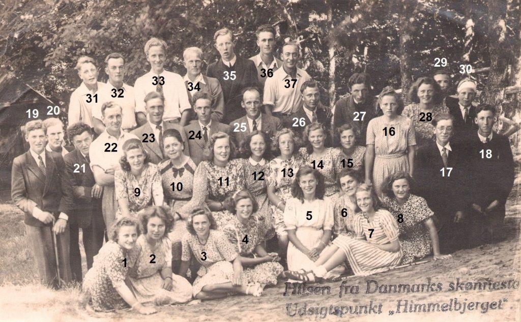 Besøg på Himmelbjerget i slutningen af 1940'erne. Hvem er hvem?