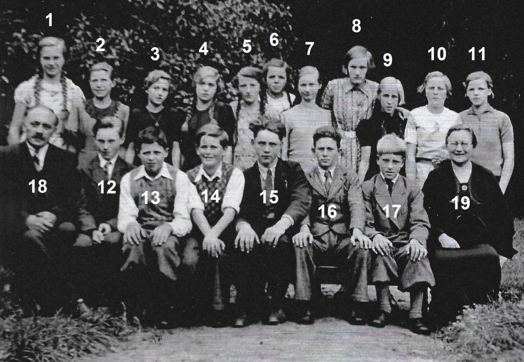 Skoleelever fra Vind og Vinding fotograferet forud for deres konfirmation i efteråret 1939. I alfabetisk rækkefølge, piger og drenge: Rigmor Ahle, Vind (9), Emma Vandborg Fuursted, Vinding (3), Signe Hoffmann Hansen, Vinding (2), Elly Margrethe Hedegaard, Vinding (ej identificeret), Dorthea Marie Jensen, Vind (ej identificeret), Maren Agergaard Kristensen, Vinding (6), Mariane Kristensen, Vinding (5), Petra Larsen, Vinding (8), Martha Eleonora Pedersen, Vinding (ej identificeret), Anna Poulsen, Vinding (ej identificeret) og Elise Nørregaard Poulsen, Vind (4), samt Sigurd Bendtsen, Vind (12), Ejnar Hoffmann Hansen, Vinding (16), Henry Jeppesen, Vind (17), Aksel Lauritsen, Vinding (13), Gotfred Emanuel Blæsbjerg Nielsen, Vind (15) og Carl Svendsen, Vinding (14). Desuden sognepræst Kristian Larsen (18) og hans hustru Anne (19).